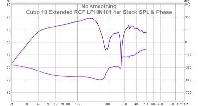 Cubo-18-Extended-4er-Stack-SPL.jpg