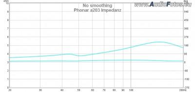 Phonar-a-203-Nahaufnahme-Impedanz.jpg